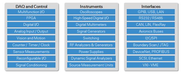 NI-Modular-instruments