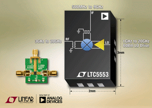 Ultra-Wideband 3GHz to 20GHz Mixer with Integrated LO Buffer Offers 23.9dBm IIP3 in a Tiny 3mm x 2mm Package