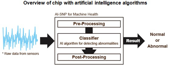ARTIFICIAL-INTELLIGENCE-CHIP_2