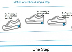 Step detection and counting using accelerometer and proximity sensor in footwear