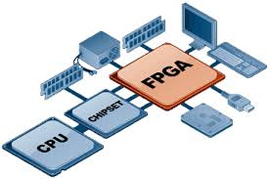 FPGA Manufacturers to Focus on Autonomous Car Integration in Future
