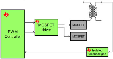 Figure 3 Isolated DC-DC converter