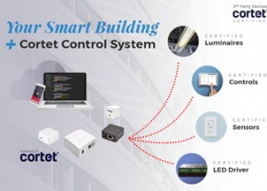 Smart Lighting Control Means Fatter Wallets for the Industrial, Office & Commercial Lighting Industry