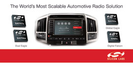 Silicon Labs' Radio Solution Solves Automotive Industry Challenge of Scaling Price Points and Performance