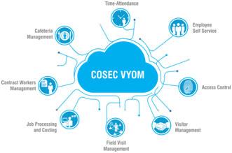 COSEC-VYOM