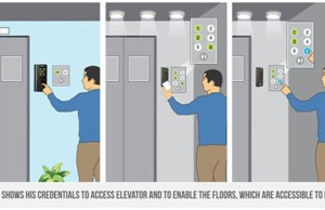 Application Note on COSEC Elevator based Access Control