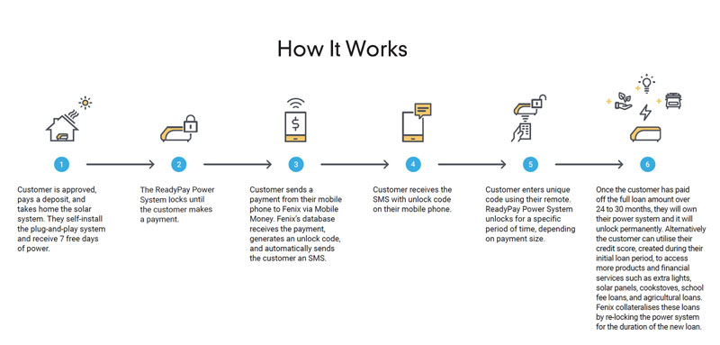 Image-1-How-it-works