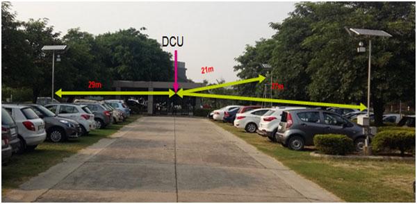 (a)Inter- DCU distance