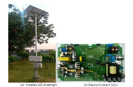 Fig.2: Smart solar hybrid LED streetlighting system