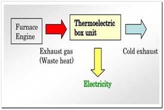 heat-energy-charging