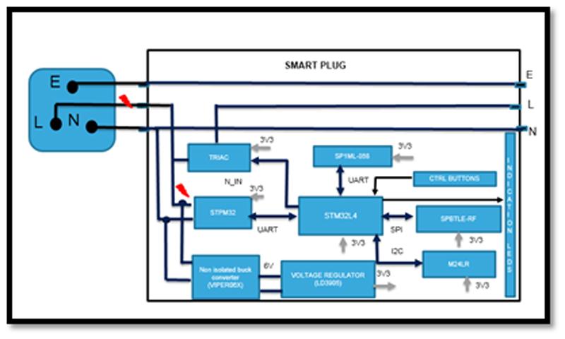 Figure 1. Block Diagram