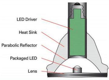 LED-lamp1