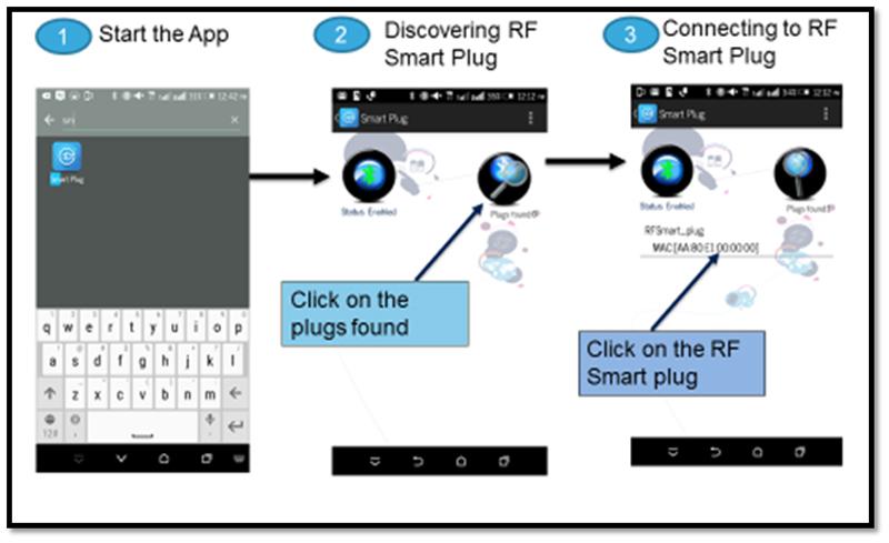 Figure 8. RF Smart Plug Android App