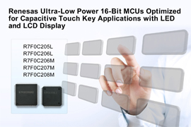 Renesas Electronics India Delivers New Ultra-Low Power Microcontrollers