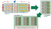 Circuit Protection for Electric Drive Trains