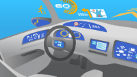 Technology Enablers towards Connected and Autonomous Driving