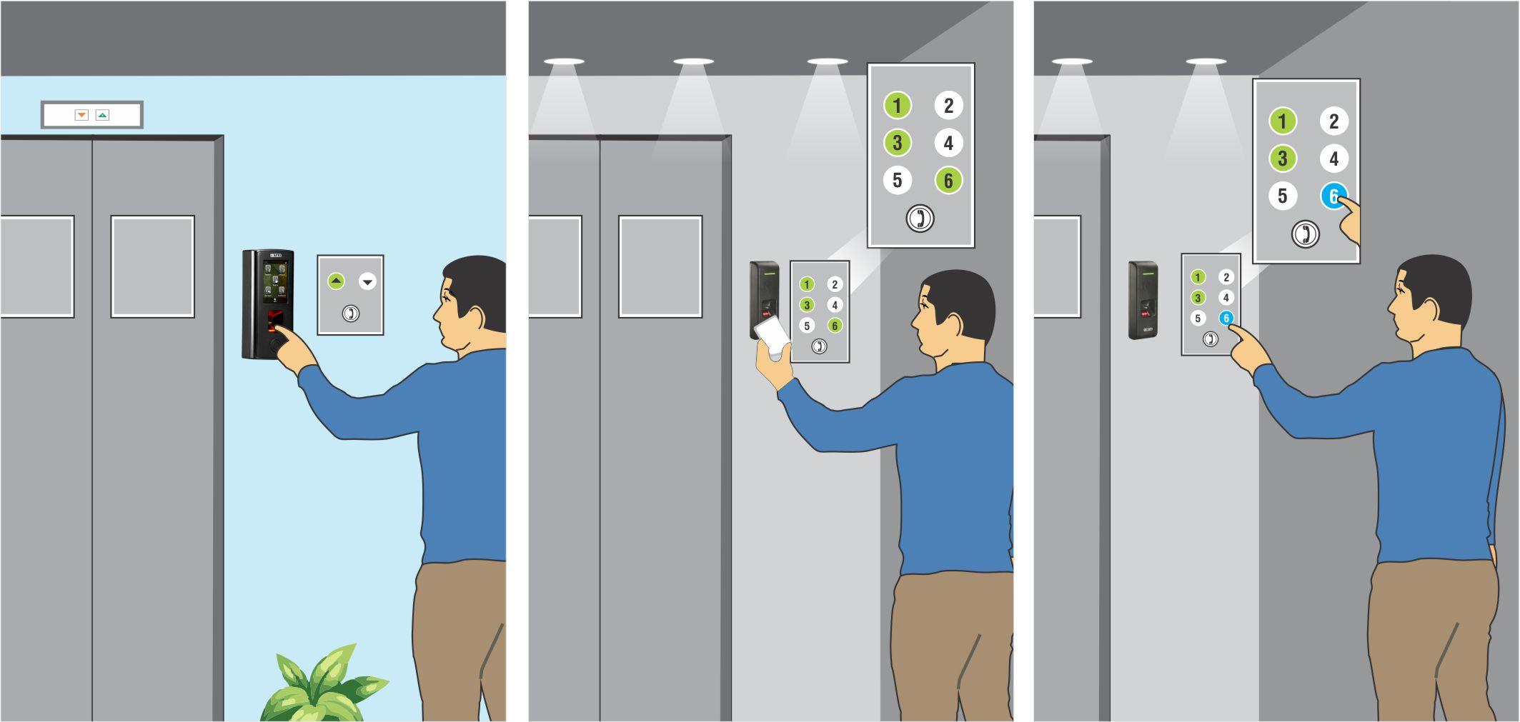 Elevator Image_For Newsletter-revised