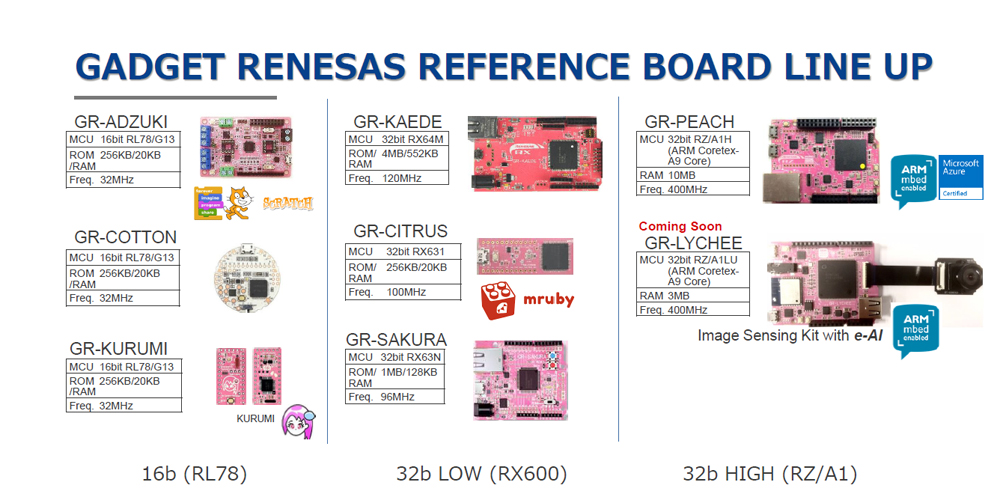 GR-reference-boards