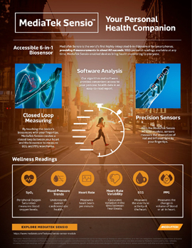 MediaTek_SensioInfographic_Final_Media