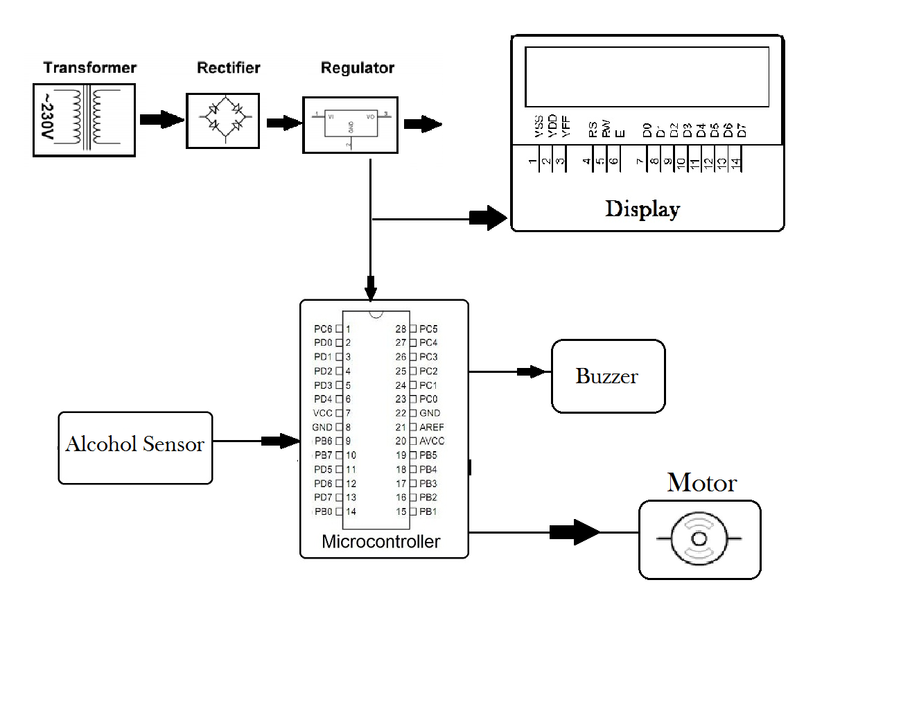 Automatic engine locking system through alcohol detection for microcontroller at89s52 ccuart Choice Image