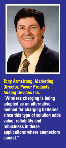 Analog-Devices-Inc