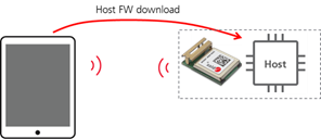 Figure 4 - Bluetooth low energy data rates support firmware upgrade over the air