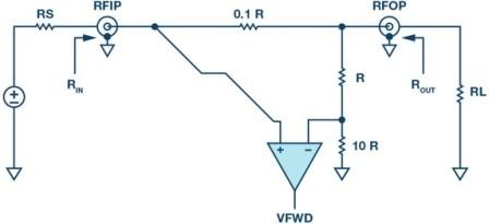 Slika 6. Pojednostavljeni jednosmjerni most dijagram.