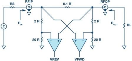 Slika 7. Pojednostavljeni dvosmjerni most dijagram.