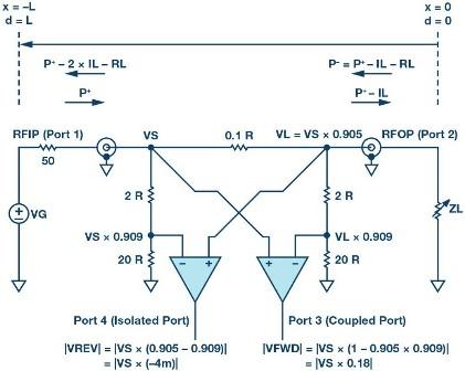 Slika 8. Pojednostavljeni dvosmjerni most s signalima.