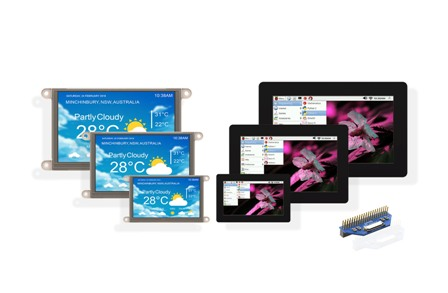 4D Systems gen4-4DPI series of LCD display modules for Raspberry Pi now available