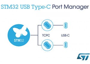 STM32 USB TCPM Software from STMicroelectronics Eases Migration to USB-PD 3.0 Power Delivery
