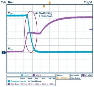 Figure. 2. MOSFET turn on transition without a gate driver