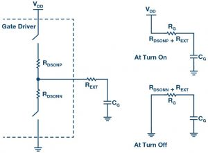 Figure 4. RC circuit model for a gate driver with MOSFET output stage and power device as a capacitor.