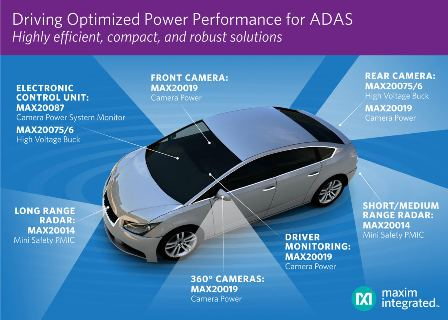 power-for-ADAS-PR