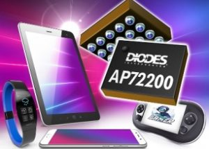 Highly Configurable DC-DC Converter with Integrated H-Bridge from Diodes Incorporated