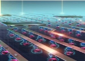 Electronics with excitons