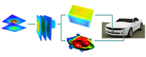 New Siemens thermal simulation solution addresses autonomous electric vehicle design challenges