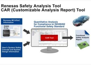Renesas Electronics Introduces Innovative Safety Analysis Tool to Simplify Automotive ISO 26262 Compliance