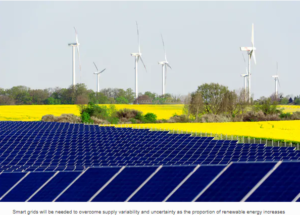 Smart Grids Overcome Renewable Energy Variability and Uncertainty
