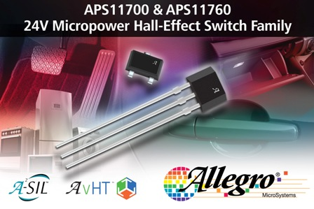 APS11700 and APS11760