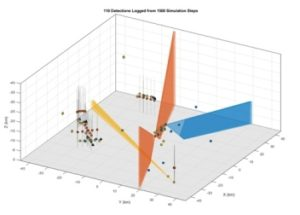 MathWorks Introduces Sensor Fusion and Tracking Toolbox