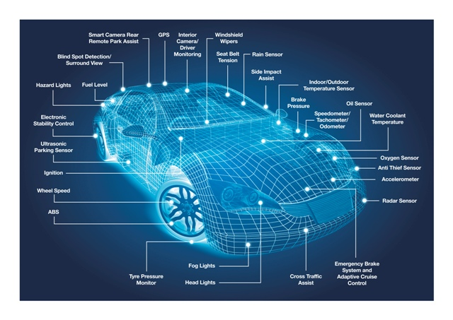 MEMS sensing is a game changer in the automotive sector