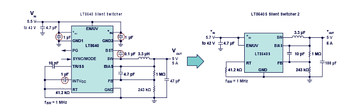 Figure 5. The LT8640S is a Silent Switcher 2 device with a higher level of integration of capacitors.