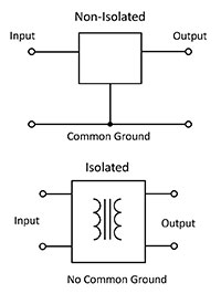 Figure 1:Isolation is a key feature of many DC-DC converters.