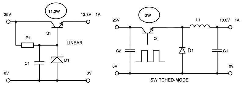 Figure 2:Linear and switched-mode loss comparison.