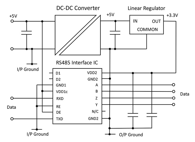 Figure 4: Isolated RS485 interface.