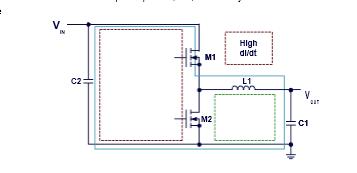 Figure 1. A synchronous buck regulator schematic.