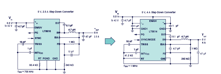 Figure 2. How to make an LT8610 into a Silent Switcher device—the LT8614.