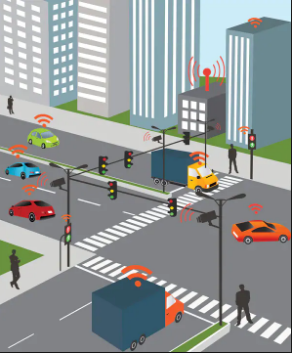 Figure 1. True vehicle autonomy can only be achieved when vehicles have precise situational awareness provided by connecting vehicles to other vehicles and to transportation infrastructure such as traffic signs and signals.