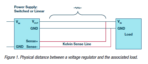 Physical-distance-between-a-voltage-regulator-and-the-associated-load.